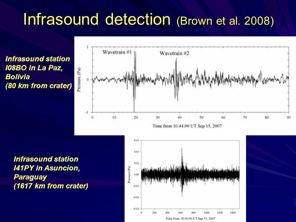 Infrasound detection (Brown et al. 2008)