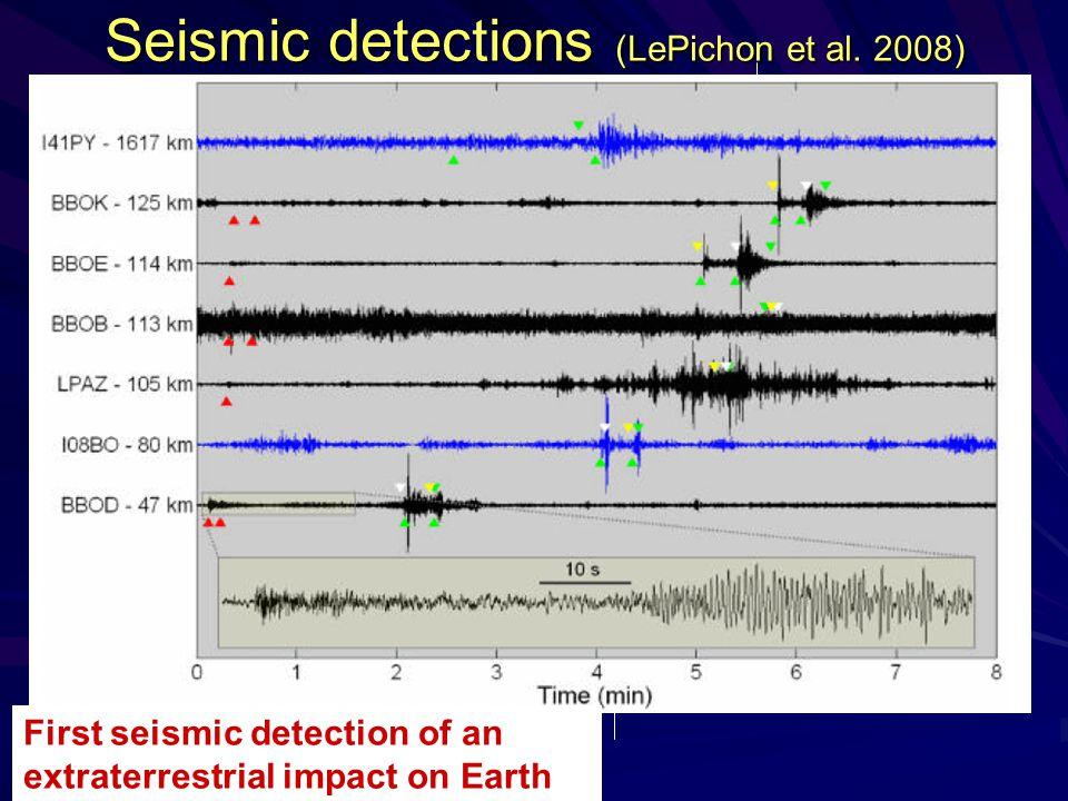 Seismic detections (LePichon et al. 2008)