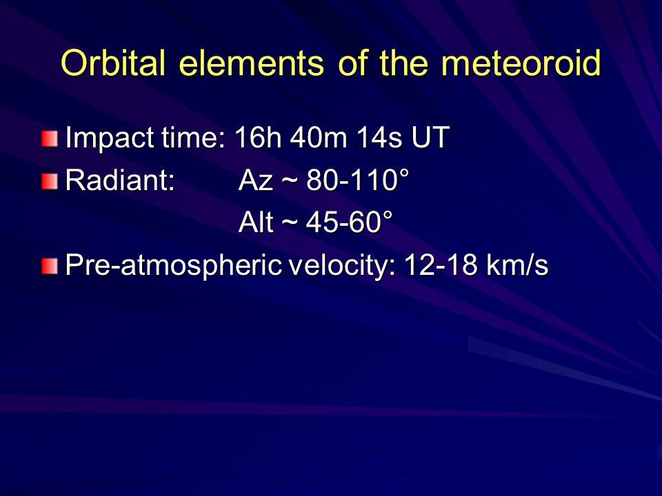 Orbital elements of the meteoroid
