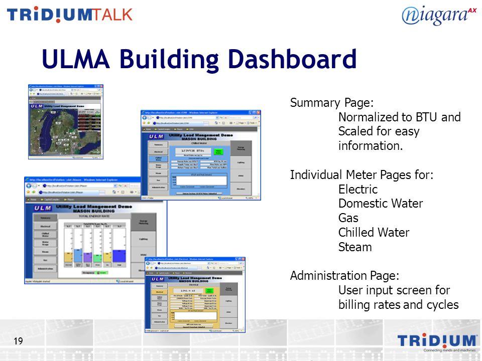 ULMA Building Dashboard