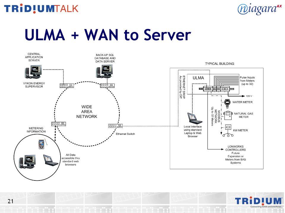 ULMA + WAN to Server