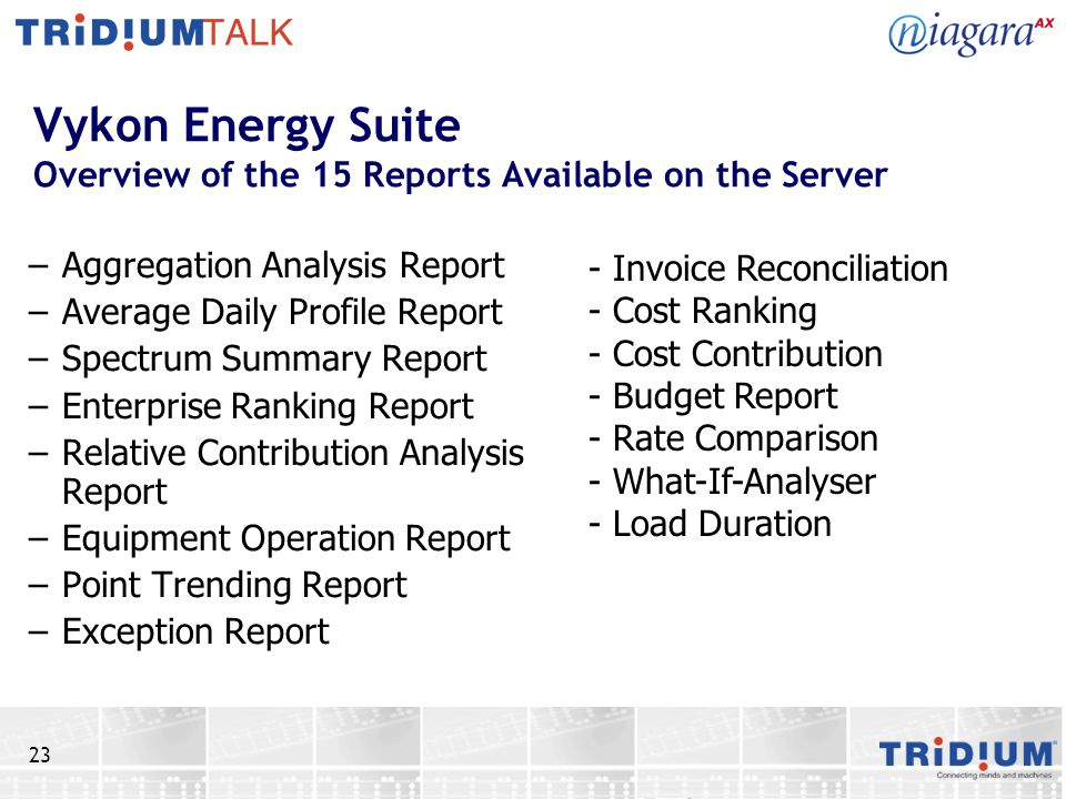 Vykon Energy Suite Overview of the 15 Reports Available on the Server