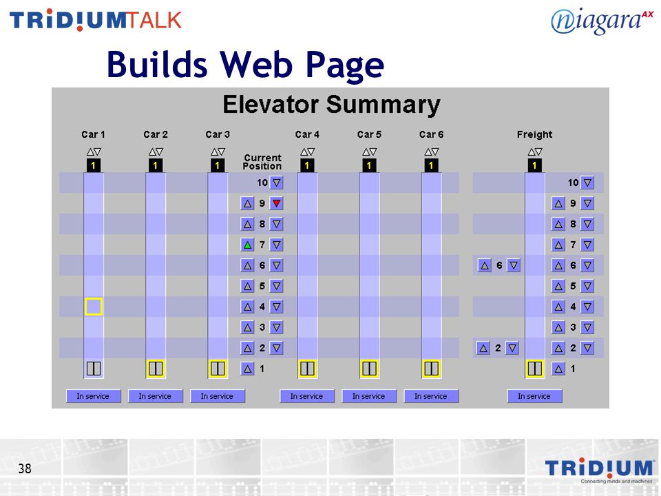 Builds Web Page