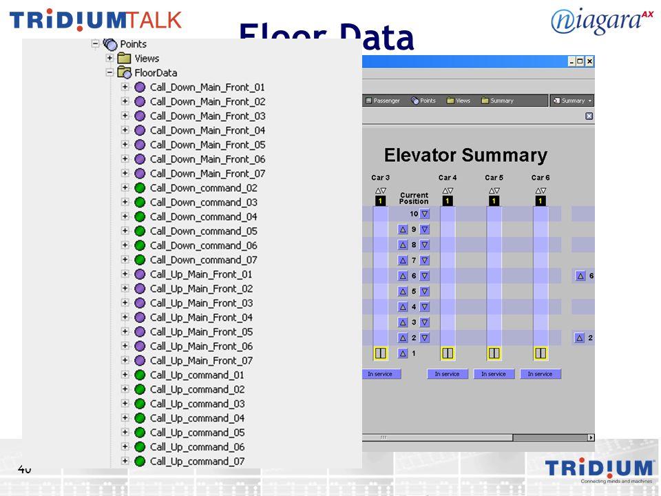 Floor Data