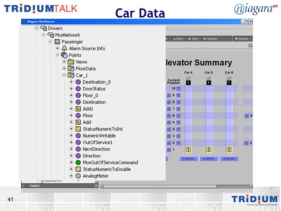 Car Data