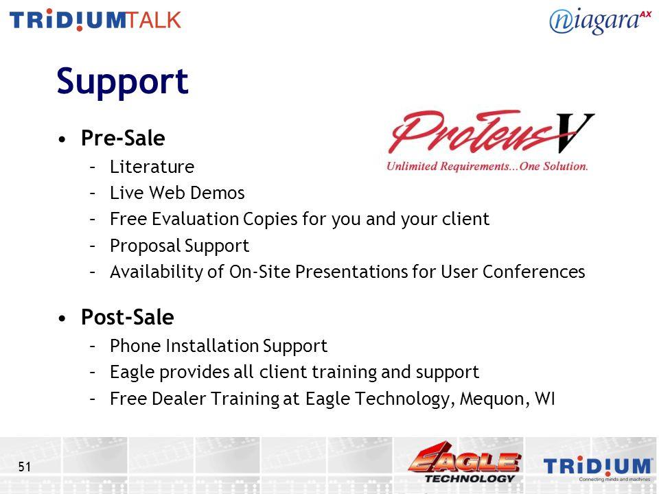 Support Pre-Sale Post-Sale Literature Live Web Demos