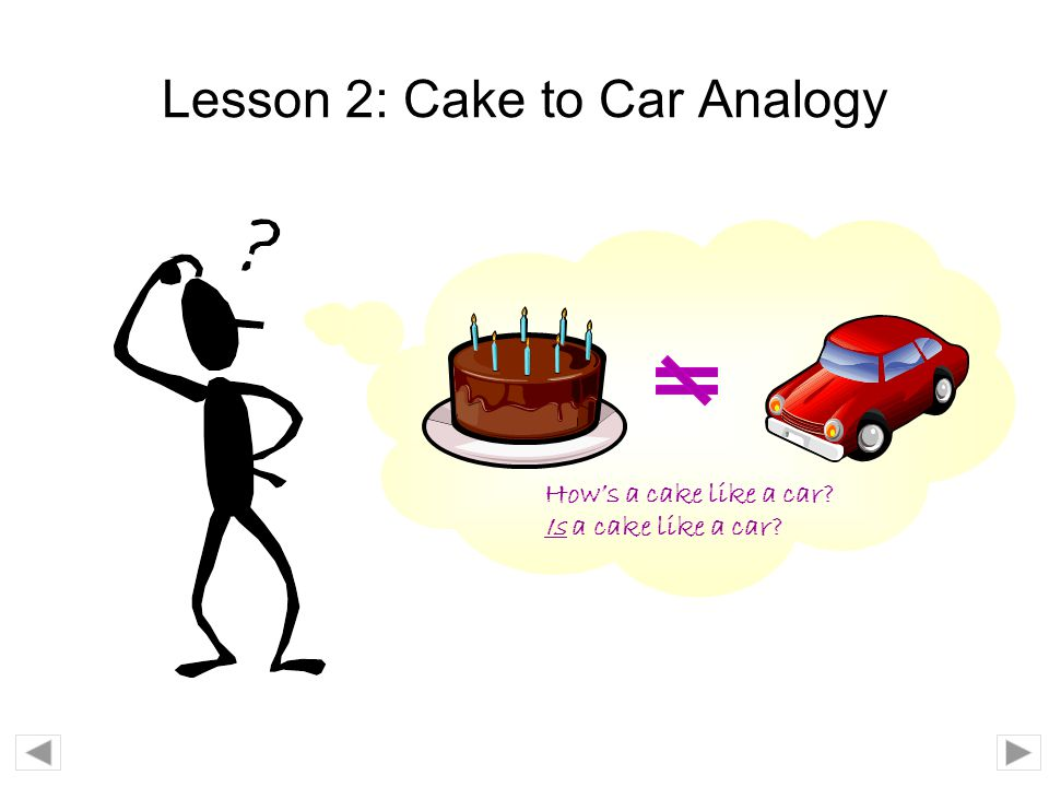 Lesson 2: Cake to Car Analogy