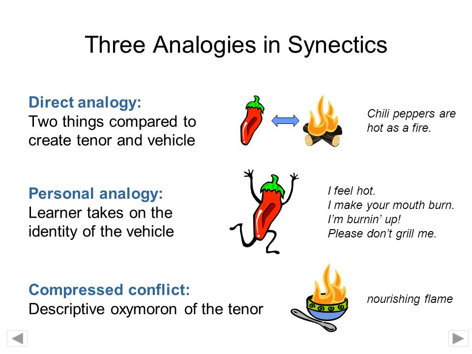 Three Analogies in Synectics