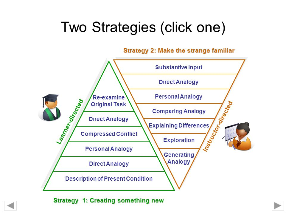 Two Strategies (click one)