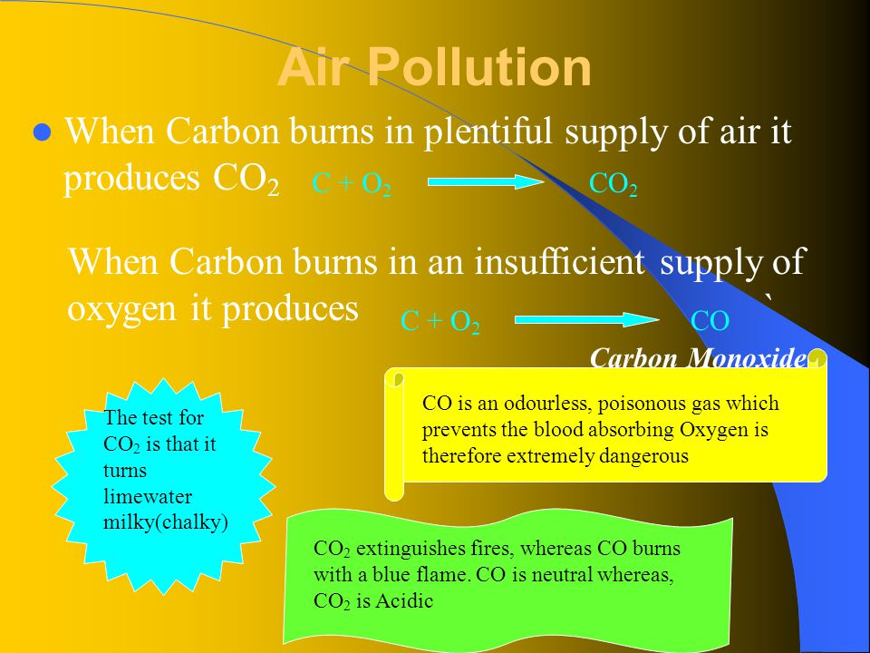 Air Pollution When Carbon burns in plentiful supply of air it produces CO2. C + O2. CO2.