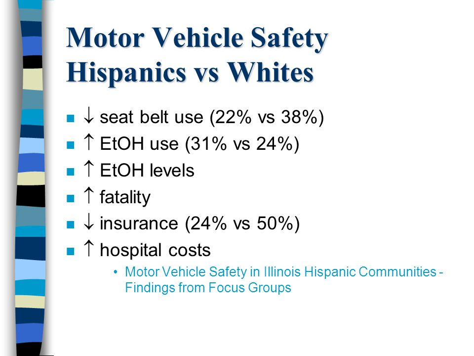 Motor Vehicle Safety Hispanics vs Whites