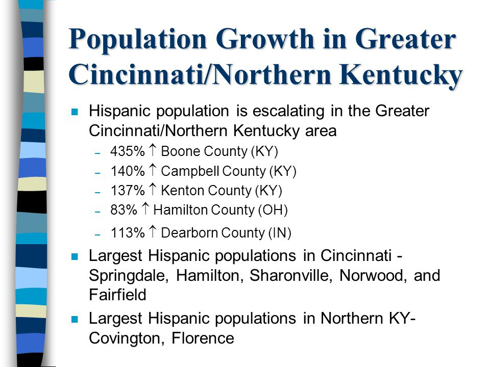 Population Growth in Greater Cincinnati/Northern Kentucky