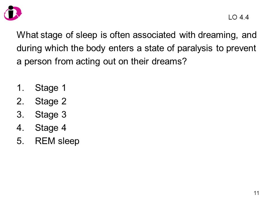 What stage of sleep is often associated with dreaming, and