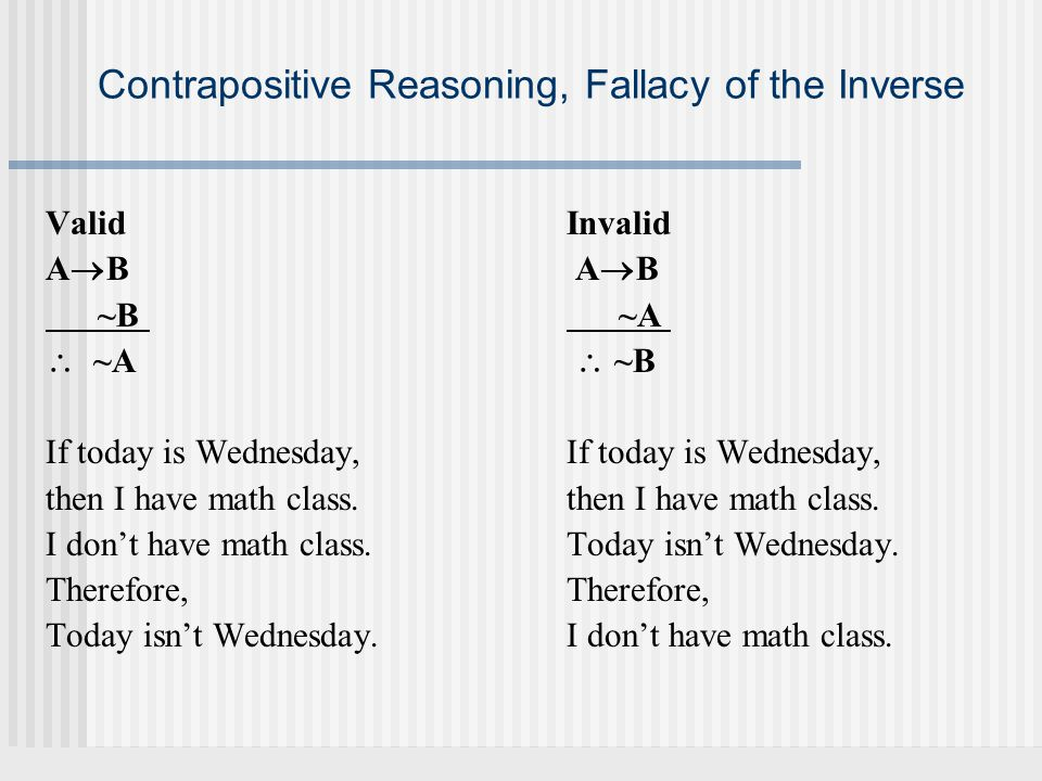 Contrapositive Reasoning, Fallacy of the Inverse
