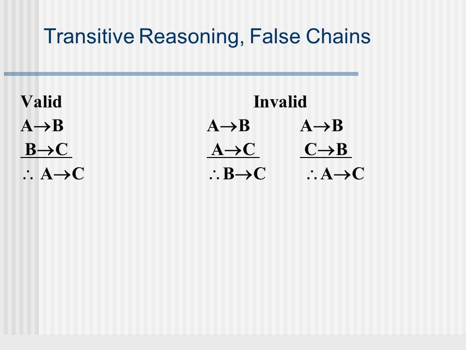 Transitive Reasoning, False Chains