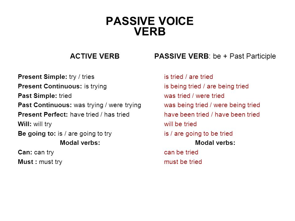 PASSIVE VERB: be + Past Participle