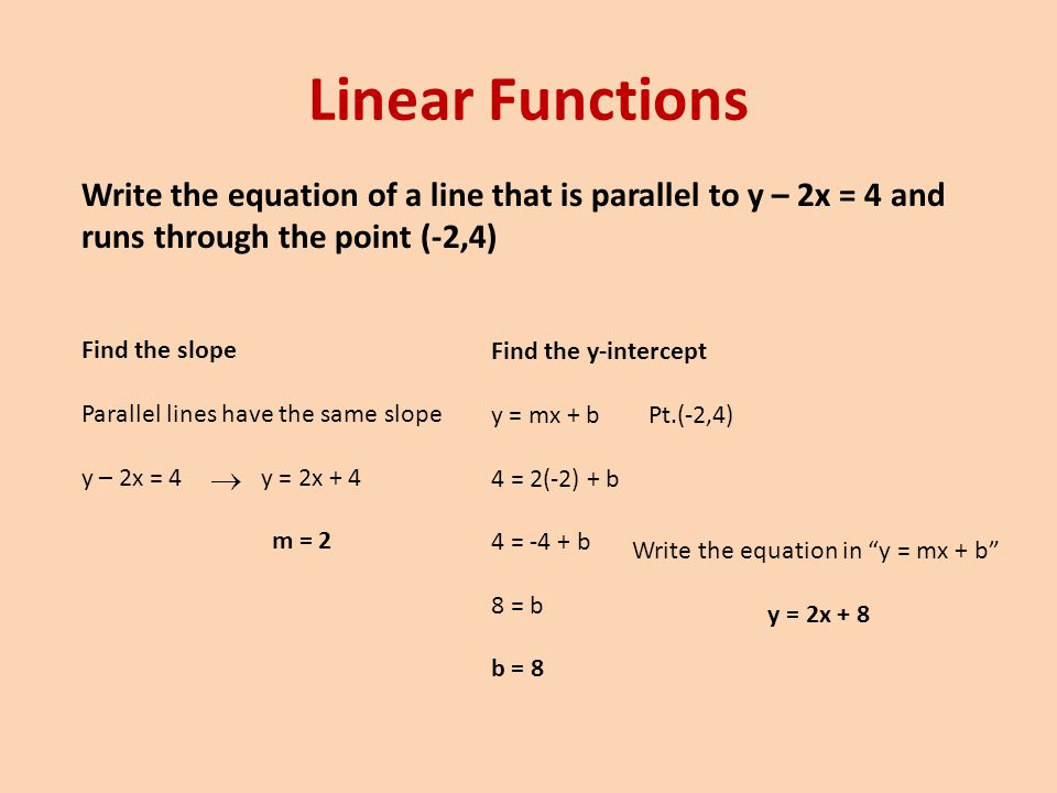 Linear Functions Write the equation of a line that is parallel to y – 2x = 4 and runs through the point (-2,4)