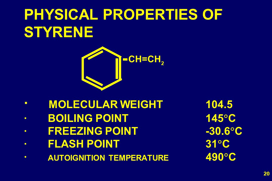 PHYSICAL PROPERTIES OF STYRENE · MOLECULAR WEIGHT. 104