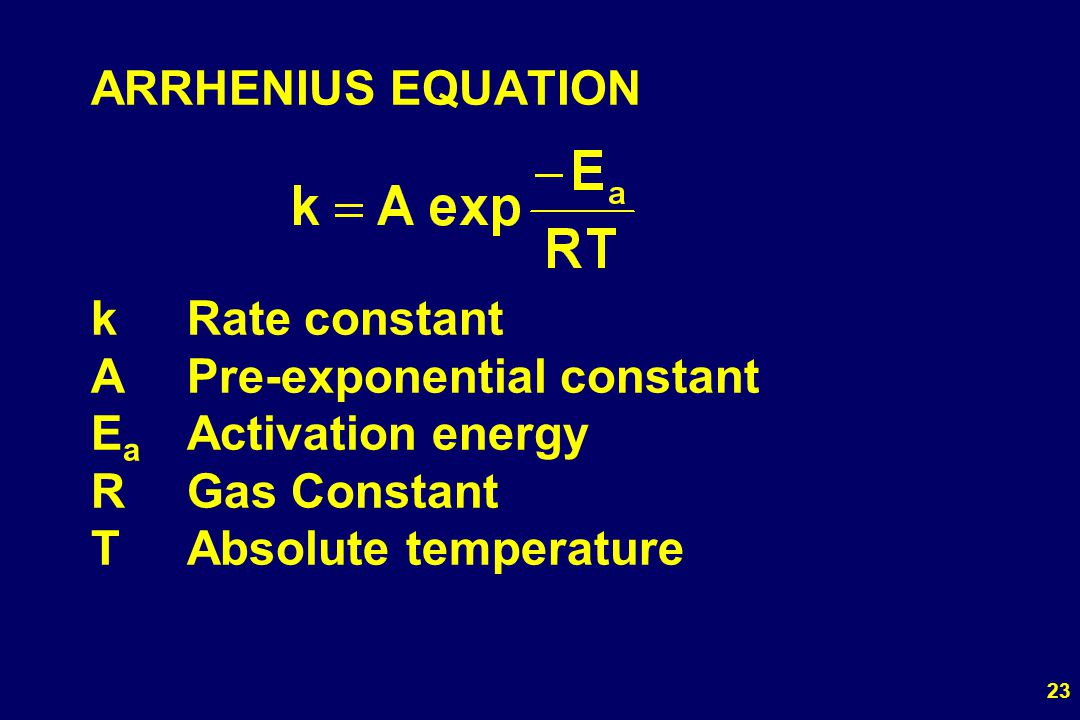 ARRHENIUS EQUATION k. Rate constant A. Pre-exponential constant Ea