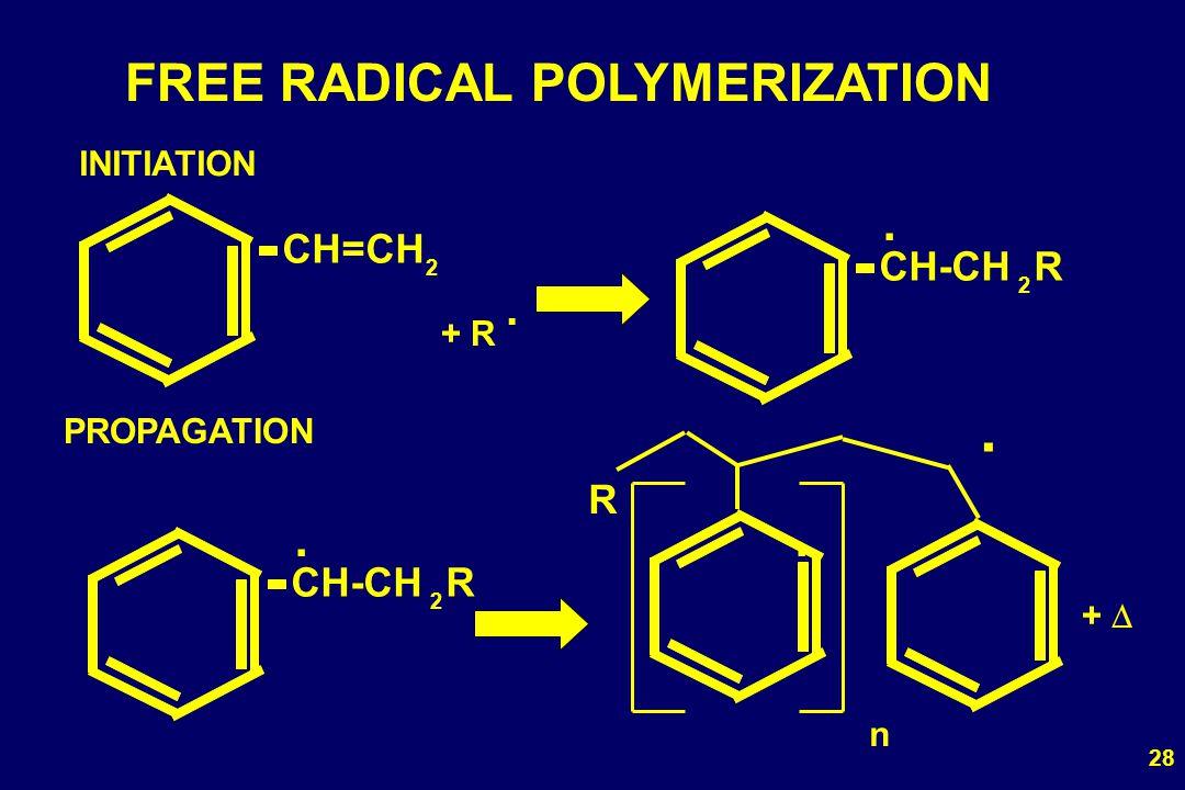 . FREE RADICAL POLYMERIZATION CH=CH CH-CH R R INITIATION + R .