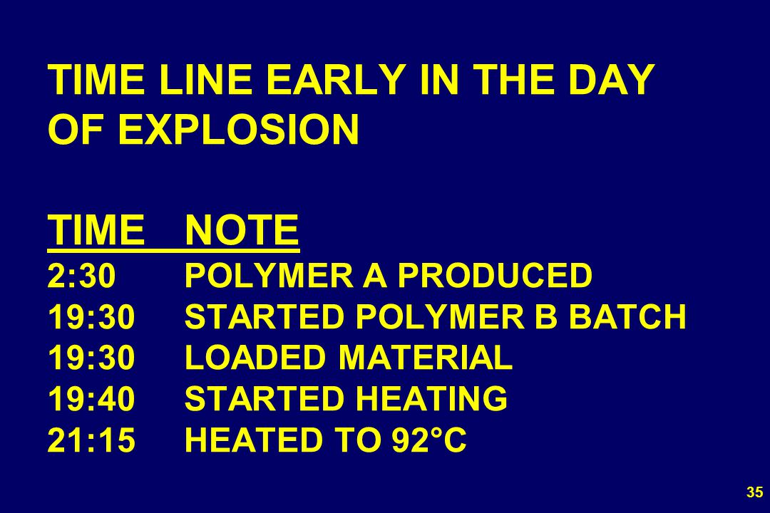 TIME LINE EARLY IN THE DAY OF EXPLOSION TIME. NOTE 2:30