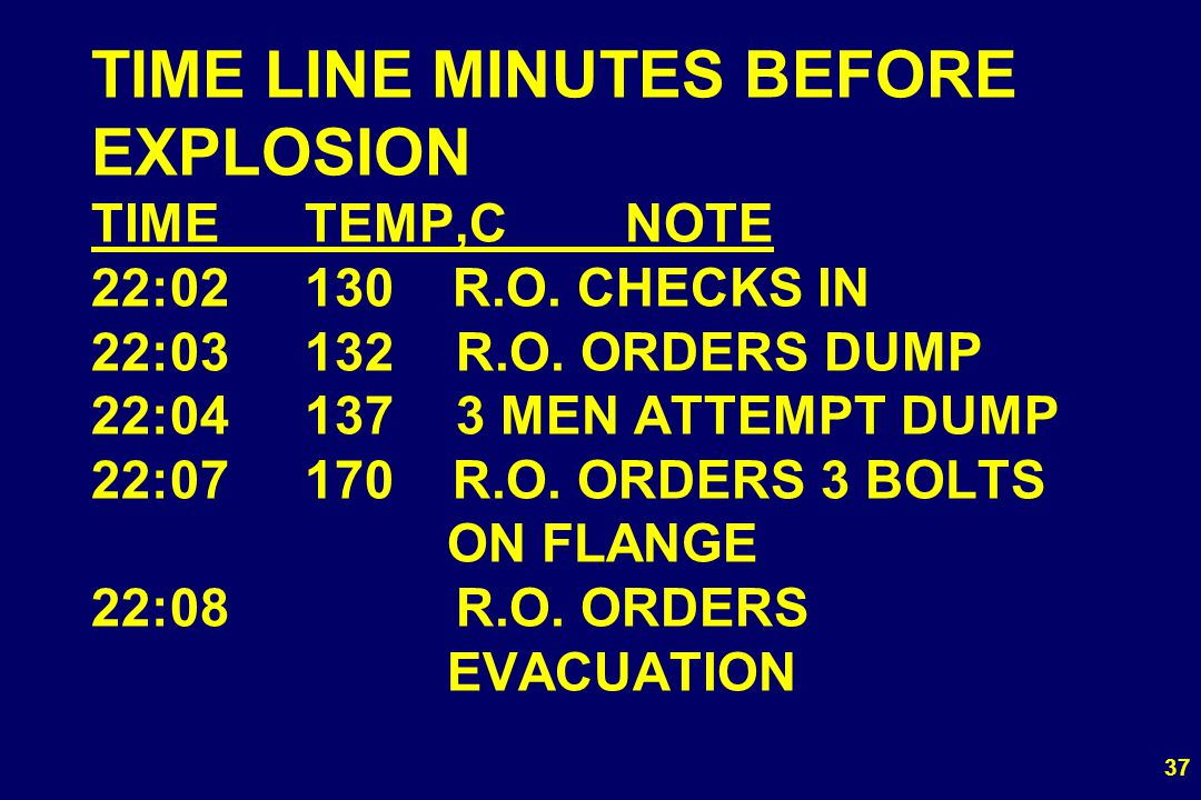 TIME LINE MINUTES BEFORE EXPLOSION TIME. TEMP,C. NOTE 22: R. O