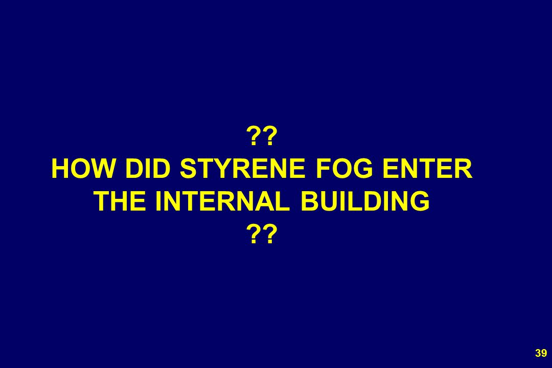 HOW DID STYRENE FOG ENTER THE INTERNAL BUILDING