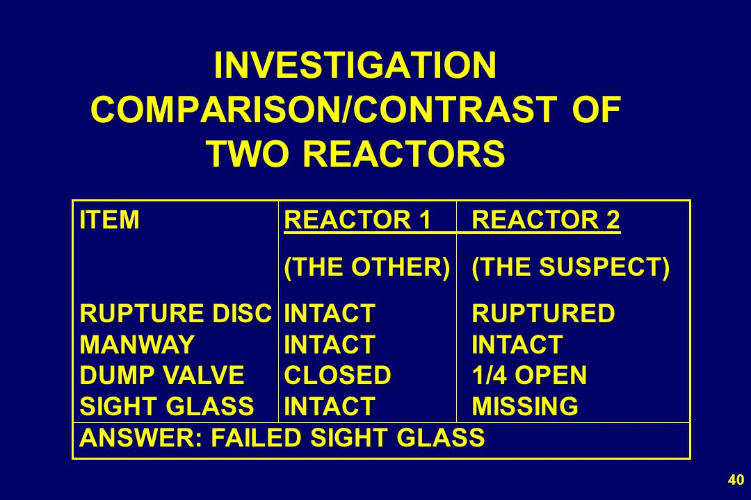 INVESTIGATION COMPARISON/CONTRAST OF TWO REACTORS