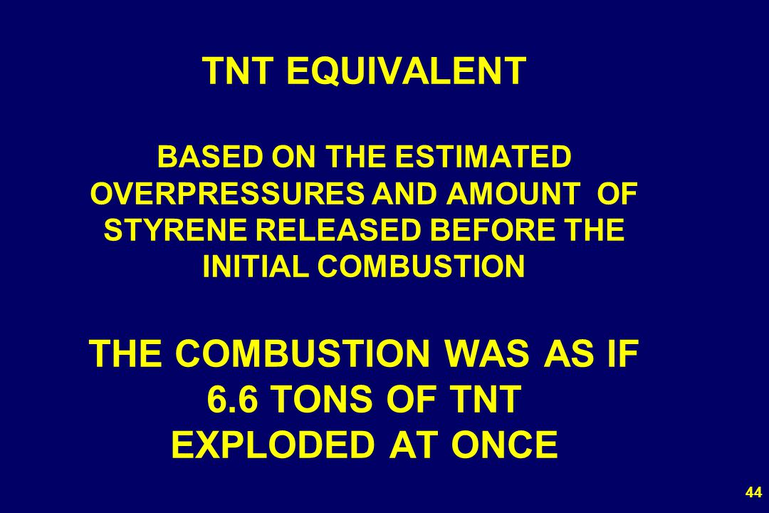 TNT EQUIVALENT BASED ON THE ESTIMATED OVERPRESSURES AND AMOUNT OF STYRENE RELEASED BEFORE THE INITIAL COMBUSTION THE COMBUSTION WAS AS IF 6.6 TONS OF TNT EXPLODED AT ONCE