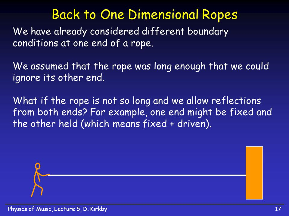 Back to One Dimensional Ropes