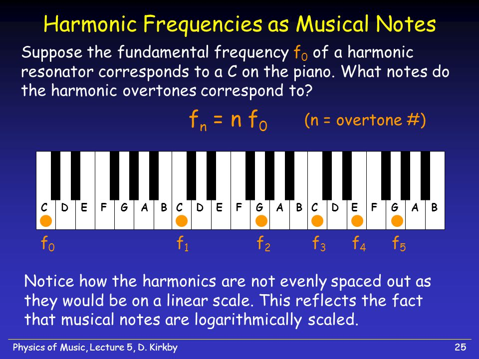 Harmonic Frequencies as Musical Notes