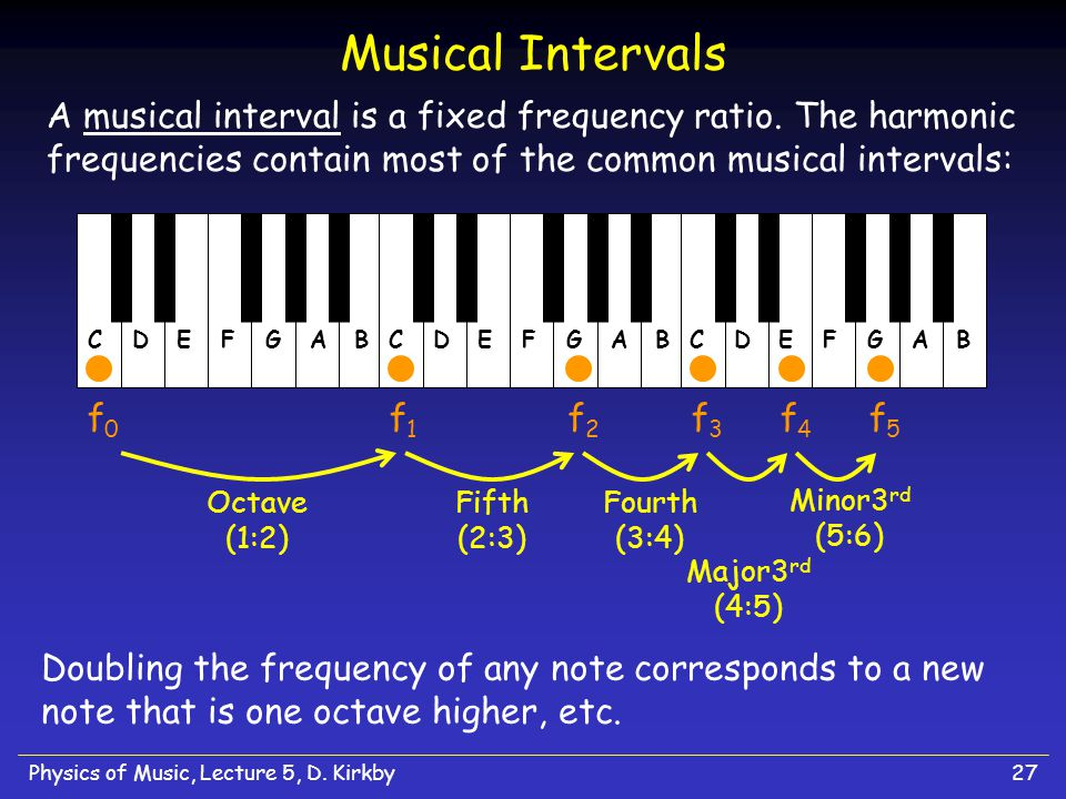 Musical Intervals A musical interval is a fixed frequency ratio. The harmonic frequencies contain most of the common musical intervals: