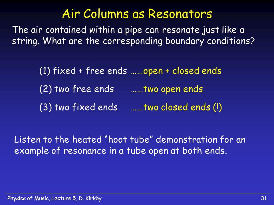 Air Columns as Resonators