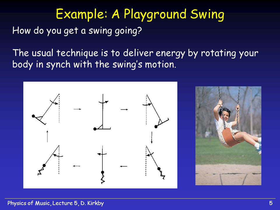 Example: A Playground Swing