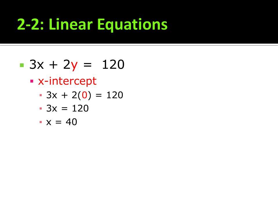 2-2: Linear Equations 3x + 2y = 120 x-intercept 3x + 2(0) = 120