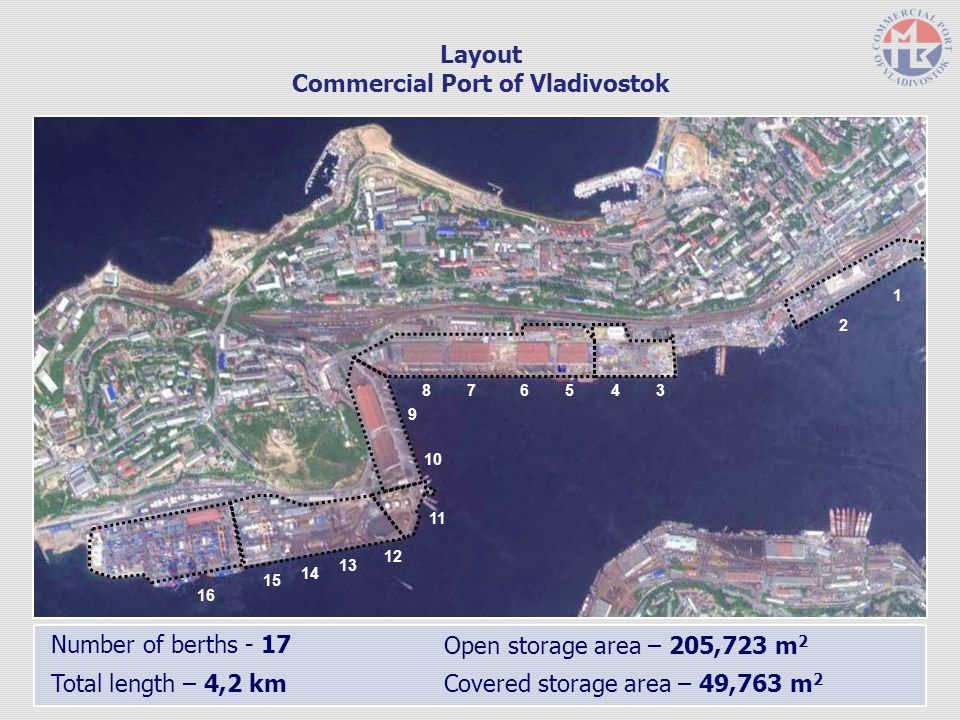 Commercial Port of Vladivostok
