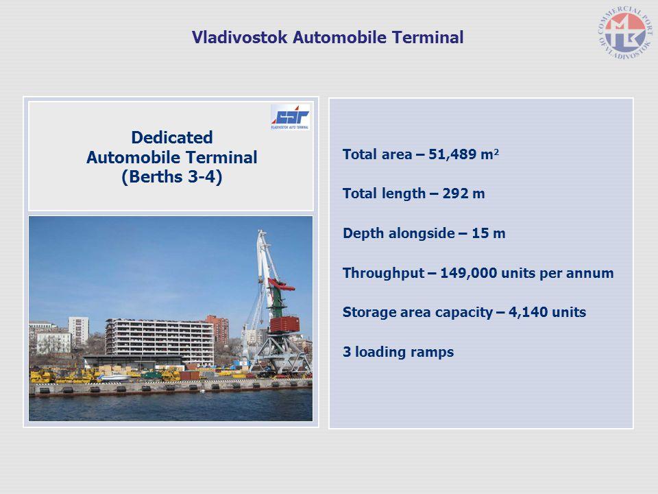 Vladivostok Automobile Terminal