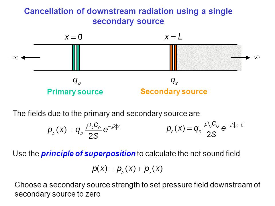 Cancellation of downstream radiation using a single secondary source