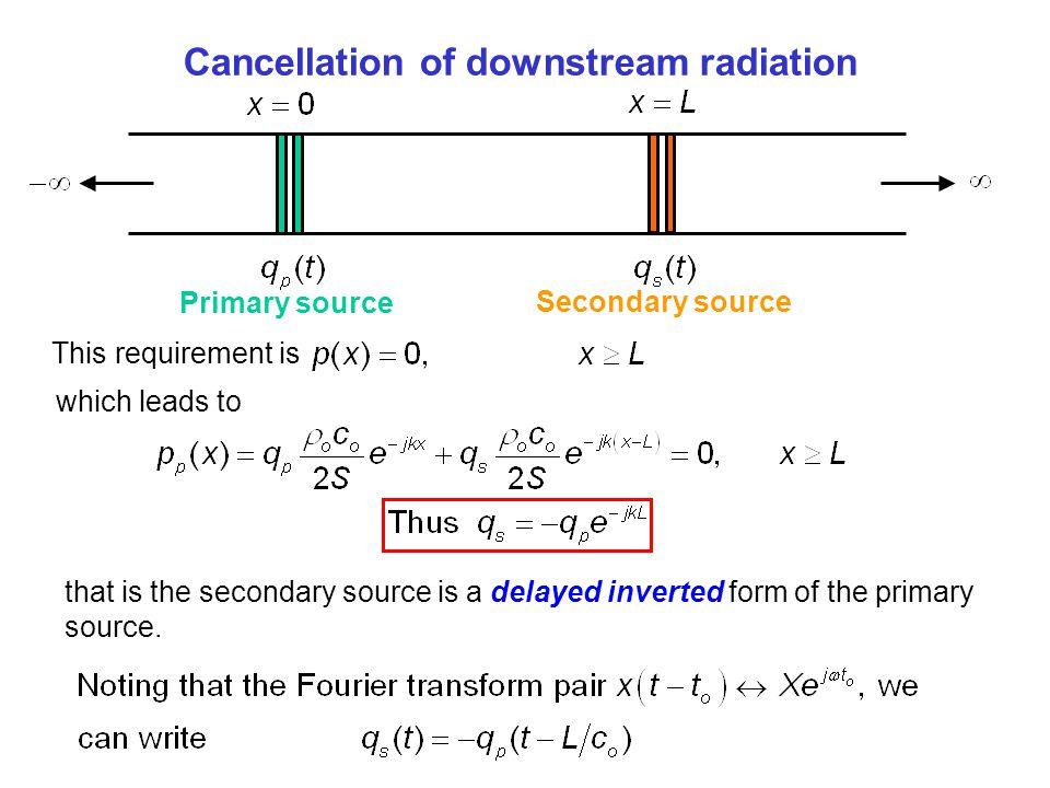 Cancellation of downstream radiation