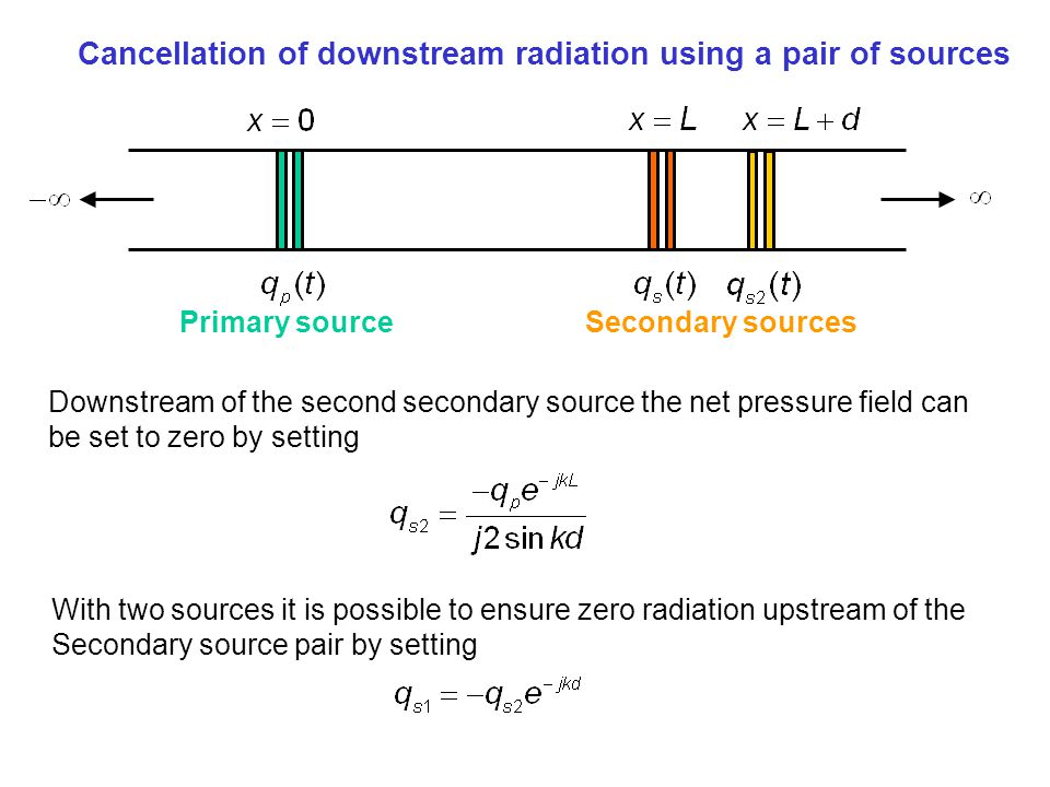 Cancellation of downstream radiation using a pair of sources