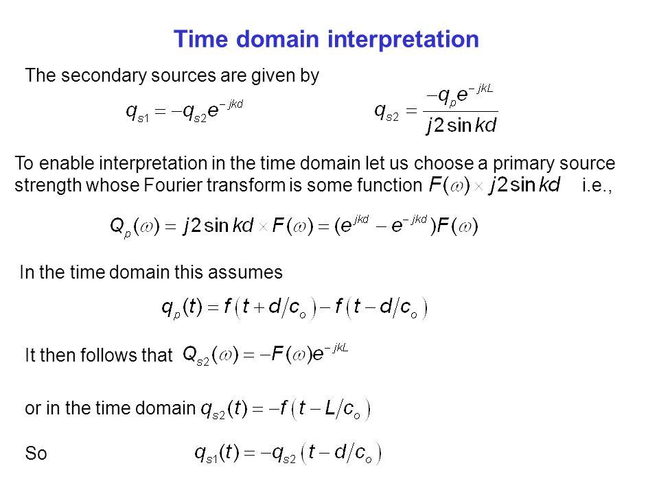Time domain interpretation