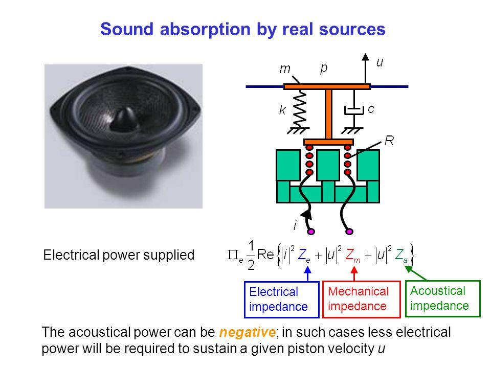 Sound absorption by real sources