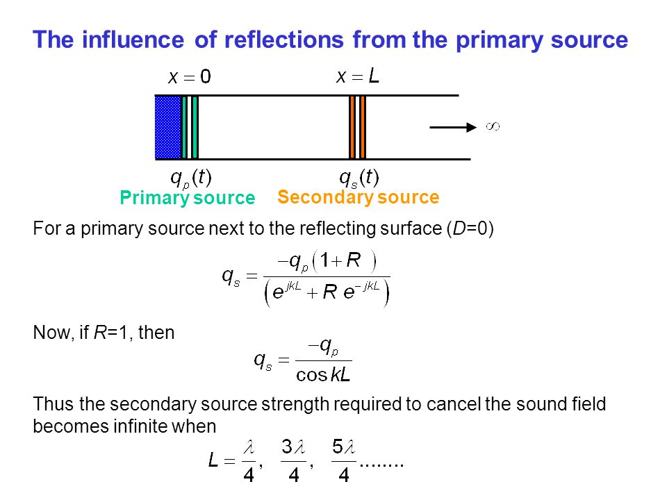The influence of reflections from the primary source
