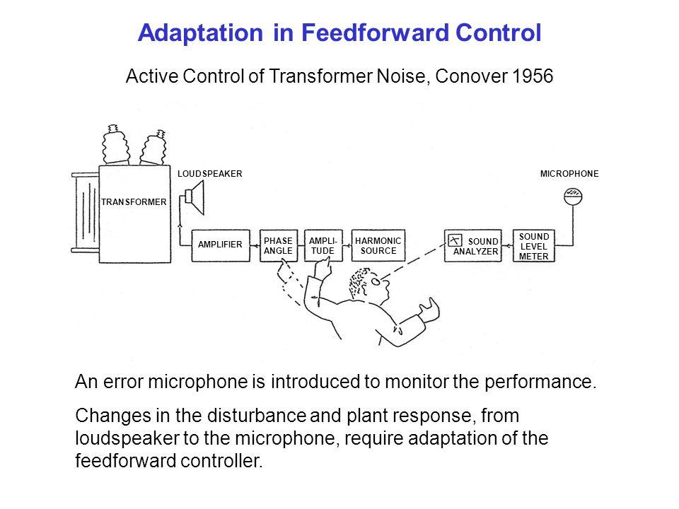 Adaptation in Feedforward Control