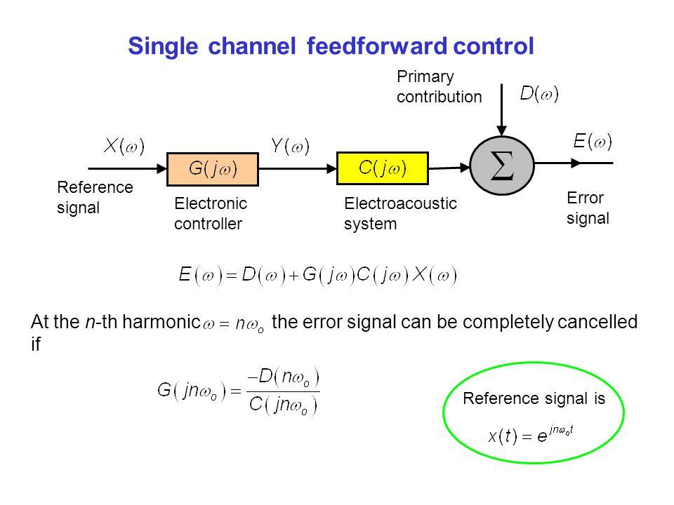 Single channel feedforward control