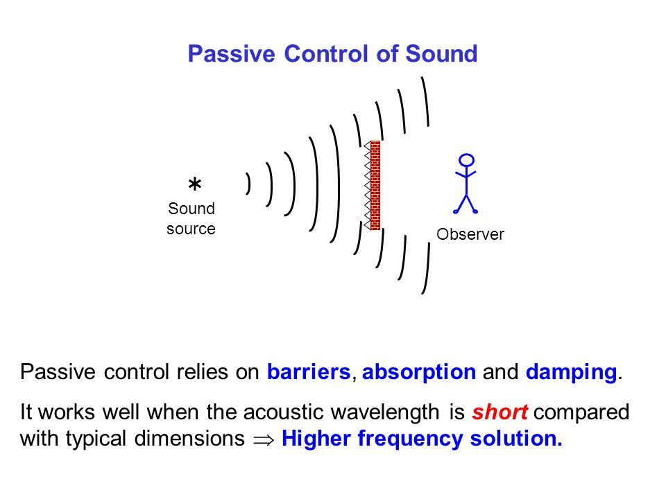 Passive Control of Sound