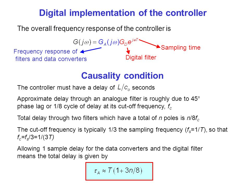 Digital implementation of the controller