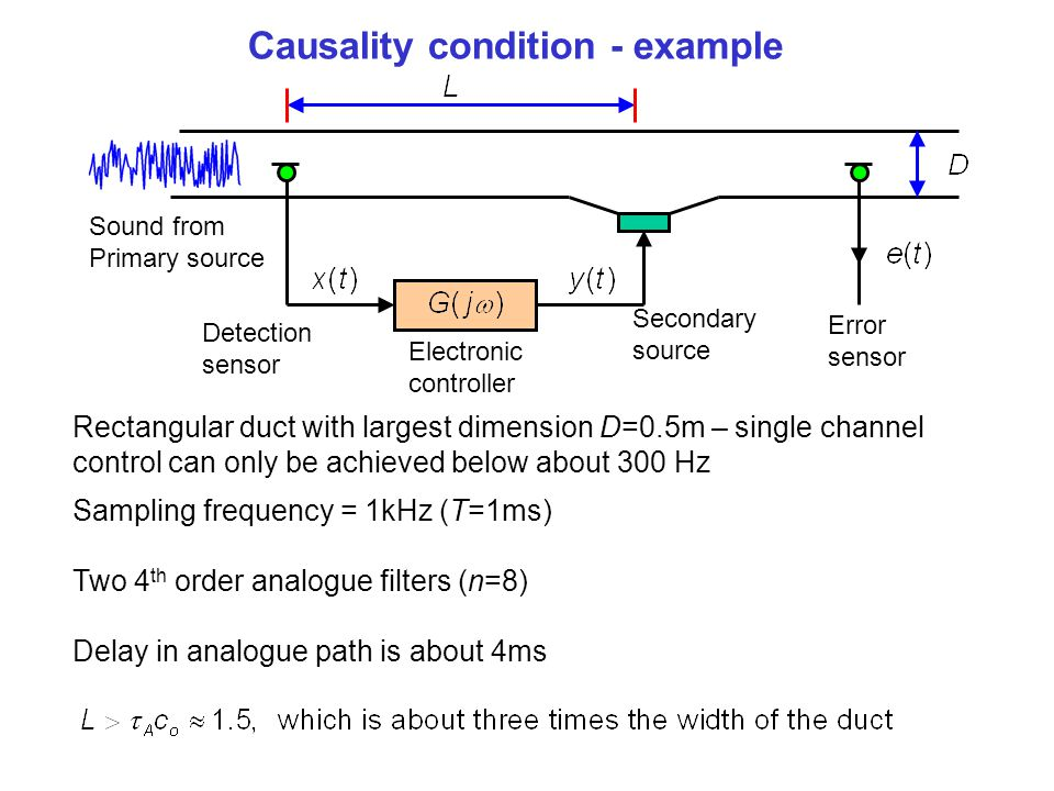 Causality condition - example