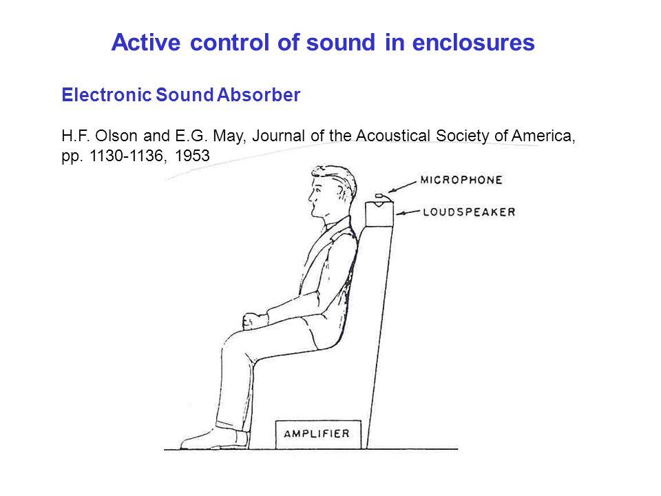 Active control of sound in enclosures