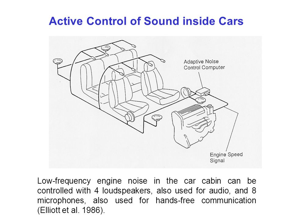 Active Control of Sound inside Cars